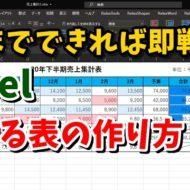 Excel エクセル 表 条件付き書式