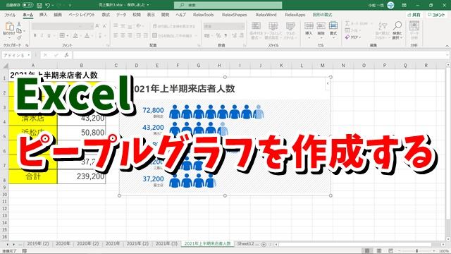 Excel エクセル ピープルグラフ 作り方